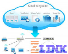 Cloud Compute Services Integration