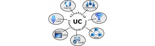 Unified Communications (UC)