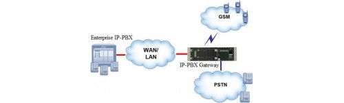 VoIP Gateway (Analog / Digital / GSM)